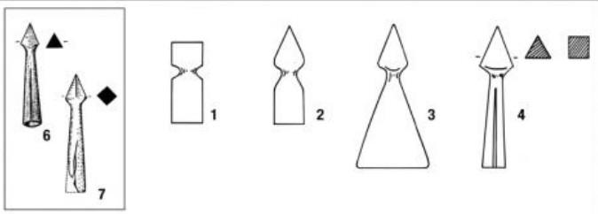 arc, archerie, arme, armement, flèche, flèches, pointe de flèches triangulaire