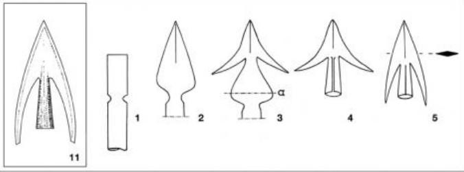 arc, archerie, arme, armement, flèche, flèches, pointe de flèches queue d'hirondelle
